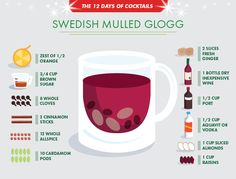 Sweetly spiced warm mulled wine is a Swedish tradition called Glogg. Serve this drink to your guests for a bit of a change of pace this holiday season. Holiday Drinks, Fun Drinks, Yummy Drinks, Holiday Fun, Holiday Recipes, Alcoholic Drinks, Beverages, Cocktails, Swedish Traditions