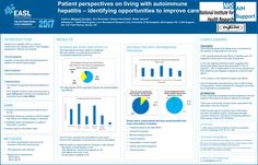 Survey showed patients want better information on AIH, treatment options and support groups #ILC2017
