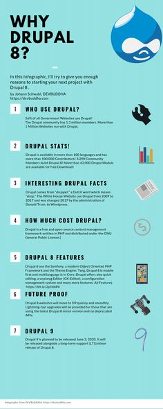Infographic: Why Drupal 8