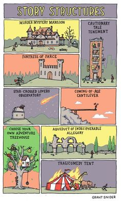 Source for Comic: Incidental Comics ~~~~~ Writers Write offers the best writing courses in South Africa. To find out about Writers Write - How to write a book, or The Plain Language Programme -. Writing Humor, Writing Quotes, Fiction Writing, Writing Advice, Writing Resources, Writing A Book, Writing Prompts, Writing Corner, Teaching Writing