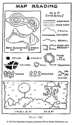 how to make hand drawn map symbols? - Google Search