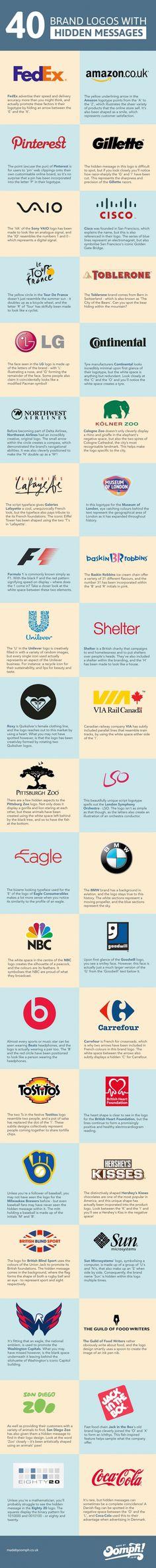 40 Logos With Hidden Messages [Infographic], via @HubSpot