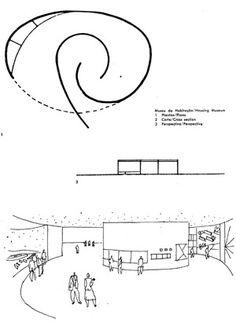 Oscar Niemeyer, Floor Plans, Detached House, Architecture, Museum, Concept, Architecture Illustrations, Floor Plan Drawing, Museums