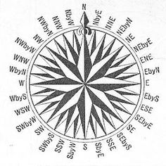 Compass Image from an Antique Geography Textbook - click and print!