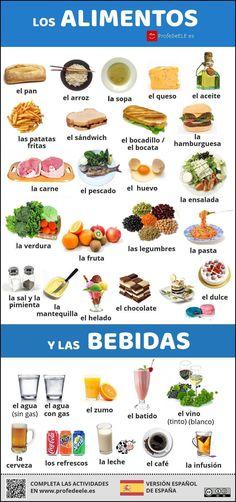 Educational infographic : Educational infographic : Los alimentos By ProfeDeEle Spanish Grammar, Spanish Phrases, Spanish Vocabulary, Spanish Words, Spanish Language Learning, Spanish Teacher, Spanish Classroom, Teaching Spanish, Spanish Help