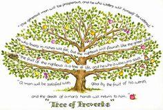 //Christian Artists Street Team on Etsy: Scripture Sunday - Proverbs 11:25