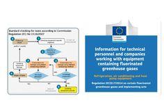 Controlli F-Gas, dall'Unione Europea un vademecum per gli interventi di manutenzione