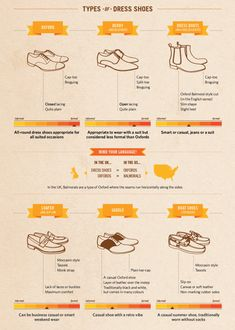 Infographic: types of dress shoes