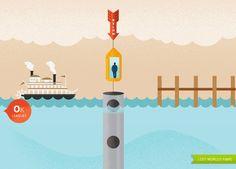 Atlantis World's Fair parallax scrolling effect in web design