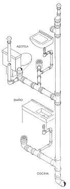 Plumbing Diagram Plumbing Diagram Bathrooms Shower Remodel Design Pinterest Bathroom