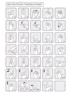 German Sign Language postcard from Germany