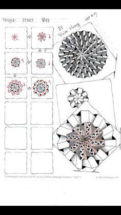 Roundcube Webmail 1.2.4 :: Nous avons déniché de nouvelles épingles pour votre tableau LFC | Art therapy & Tangle Art