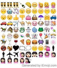 22 Best EMOJI SYMBOLS images in 2017 | Emojis, Emoji, Emoji