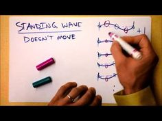 Doc Physics - Intro to Standing Waves on Ropes and in Pipes