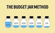The Useful 'Budget Jar Method' Would Help You Save Money, Manage Your Finances - DesignTAXI.com