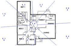 feng shui home - Google Search