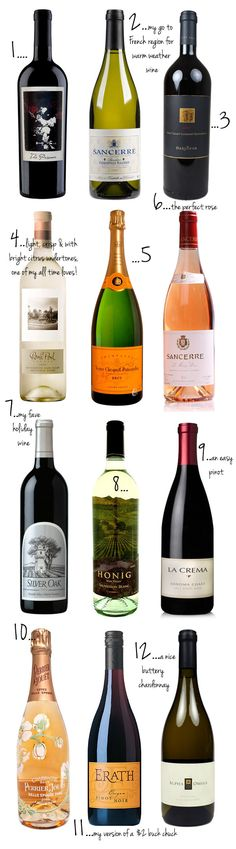 Wines to try.