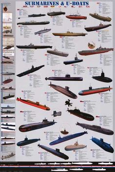 Submarines and U-Boats Weapons of War Military Education Poster 24x36