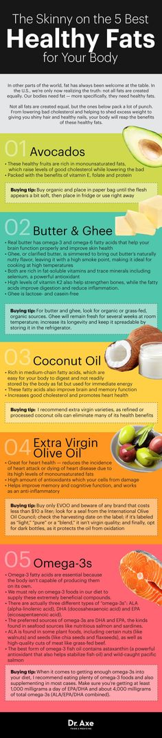 Are you afraid of fats? If so, you're not alone. But, not all fats are created equally. Our bodies need fat. More specifically, they need healthy fats. This Infographic lists the 5 best healthy fats for your body that you should add to your diet! Source:http://draxe.com/