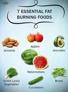 Consider this crucial graphics in order to have a look at the offered facts and techniques on 6 Week Weight Loss Plan Foods For Healthy Skin, Healthy Food Choices, Healthy Habits, Healthy Snacks, Healthy Recipes, Holistic Nutrition, Health And Nutrition, Fat Burning Foods, Natural Health Remedies