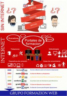 Formazion.com cumple 15 años http://www.comunicae.es/nota/formazioncom-cumple-15-anos-1117072/