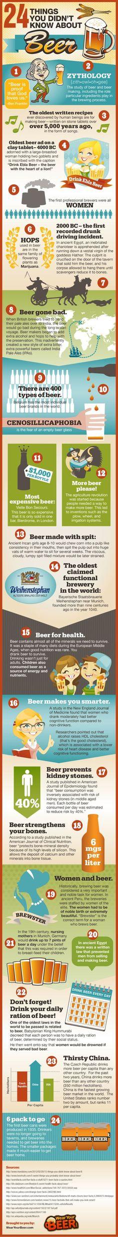 24 dingen die u niet wist over bier!  24 things you didn't know about beer!