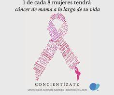 1 de cada 8 mujeres tendrá cáncer de mama a lo largo de su vida…. Concientízate Women
