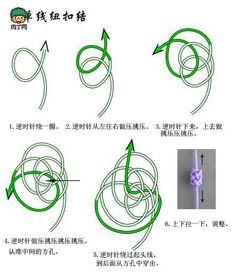 怎样编单线纽扣结—中国结单线纽扣结的编法图解、单线纽扣结打法教程╭★肉丁网