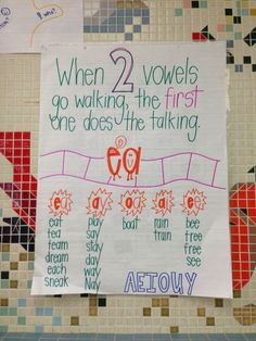 anchor charts for reading Partner Reading Anchor Chart Anchor chart ideas is part of Phonics - Kindergarten Reading, Kindergarten Classroom, Teaching Reading, Teaching Tools, Teaching Kids, Kids Learning, Partner Reading, Partner Talk, Reading Test