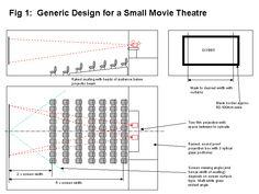 cinema plan