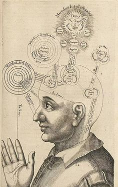 16th century theory of mind