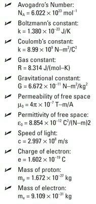Science physics and chemistry constant formula Physical Science, Science Education, Science And Technology, Physical Therapy, Physical Education, Physical Activities, Physical Development, Science Vocabulary, Life Science