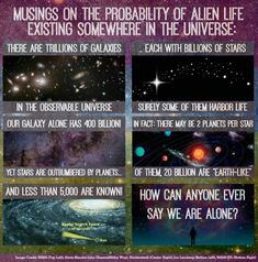 """What is The Fermi Paradox? How Can We Apply it?  Given how vast the universe is, it seems very unlikely that among billions of light-years of spacetime, we are the only life that exists. Regardless, no solid evidence for alien life has been presented thus far (though it would be the biggest revelation of all time), which begs the question: """"Where is Everyone?""""   In trying to understand why we haven't seen any signs of intelligent life, called the Fermi Paradox, several so"""
