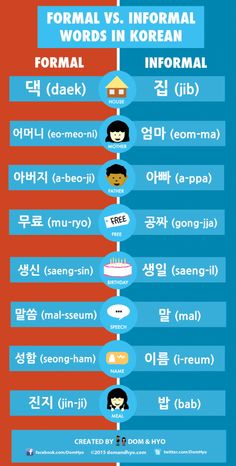 I think this is more about honorific words. I think only verb endings can be formal in Korean language. Formal and Informal Words in Korean Korean Words Learning, Korean Language Learning, Spanish Language, French Language, Learning Spanish, German Language, Italian Language, Learning Italian, Learn Basic Korean
