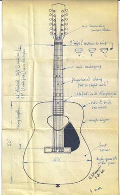 Banjo Neck Dimensions Google Search Lutherie Pinterest Banjo