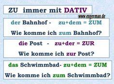 Немецкий язык - Start Deutsch | VK