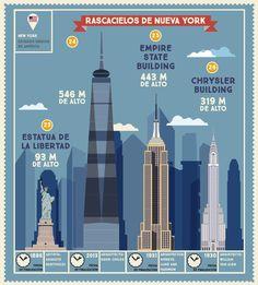 Estos gigantes neoyorkinos dibujan un horizonte incomparable e inconfundible. El más alto de sus rascacielos mide 546 metros de altura. ¿Sabes de qué edificio se trata? #AtlasMonumental