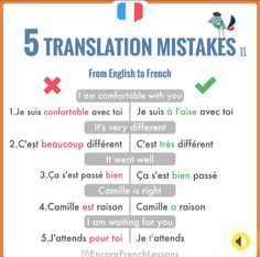 French Words Quotes, Basic French Words, French Phrases, How To Speak French, Learn French, French Prepositions, French Adjectives, French Verbs, French Grammar