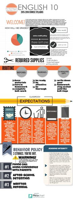 Syllabus Editable {8 Different Editable Syllabus Infographic