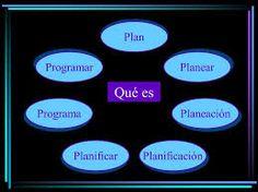 Resultado de imagen para fases del planeamiento didactico