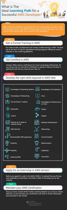 32 Best Career & Jobs Infographics images in 2019