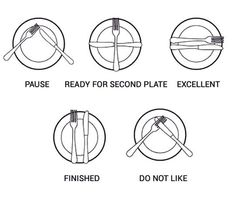 Plate etiquette at restaurants