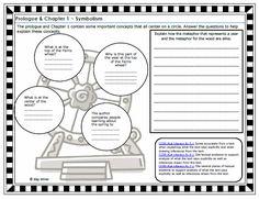Free Printable Tuck Everlasting Constructive Response Graphic Organizer                                                                                                                                                                                 More