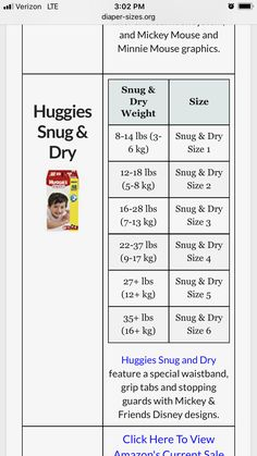 Huggies size chart pregnancy pinterest chart baby care and babies