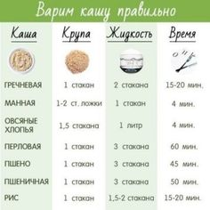 еда Brown Things brown color aura meaning Easy Cooking, Cooking Tips, Cooking Recipes, Healthy Recipes, Russian Recipes, Proper Nutrition, Health Diet, Diet Tips, Food Hacks