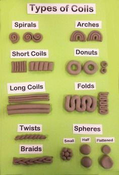 Types of Coils Working with Clay is part of Clay crafts Pottery - This handy image gives students inspiration for a variety of different styles of coils they can use when constructing coil designs Clay Art Projects, Ceramics Projects, Ceramics Ideas, Ceramic Techniques, Pottery Techniques, Pottery Designs, Pottery Art, Coiled Pottery, Pottery Ideas
