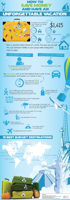 How To Save Money And Have An Unforgettable Vacation - Infographic design