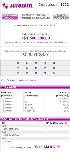 Resultado da Lotofácil 1002 – 06/01/2014