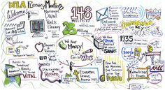 Graphic Notes from the DPLA Plenary Meeting
