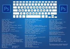 Dizzy Good Photoshop Tips Tutorials Photoshop Keyboard, Photoshop Design, Photoshop Tutorial, Photoshop Actions, New Things To Learn, T 4, Web Design, Graphic Design, Image